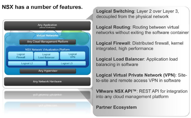 2. NSX features