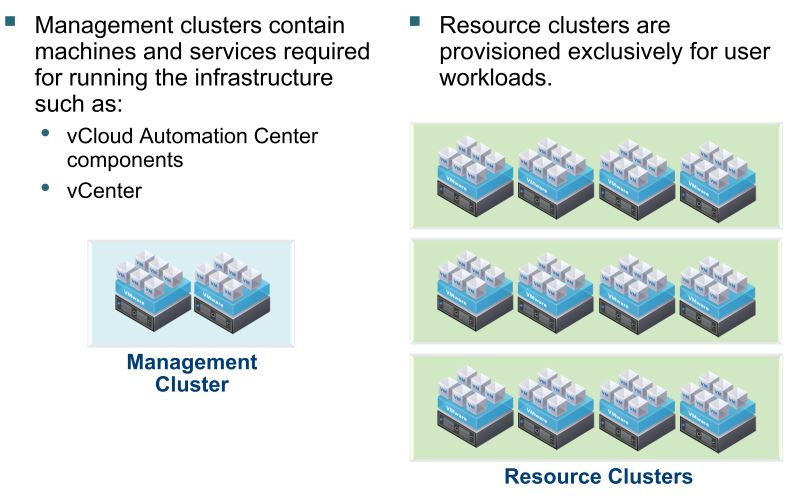 1.0 Mgmt cluster