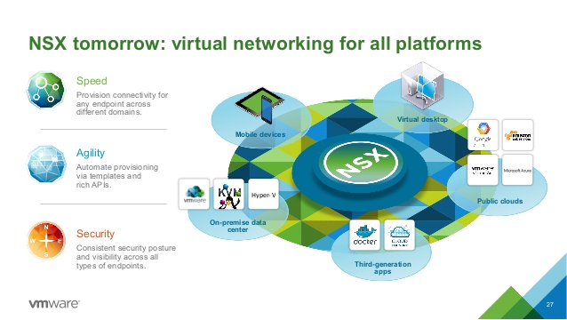 the-vision-for-the-future-of-network-virtualization-with-vmware-nsx-27-638