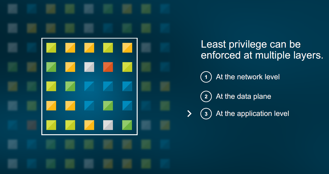 Introduction To VMware App Defense – Application Security as