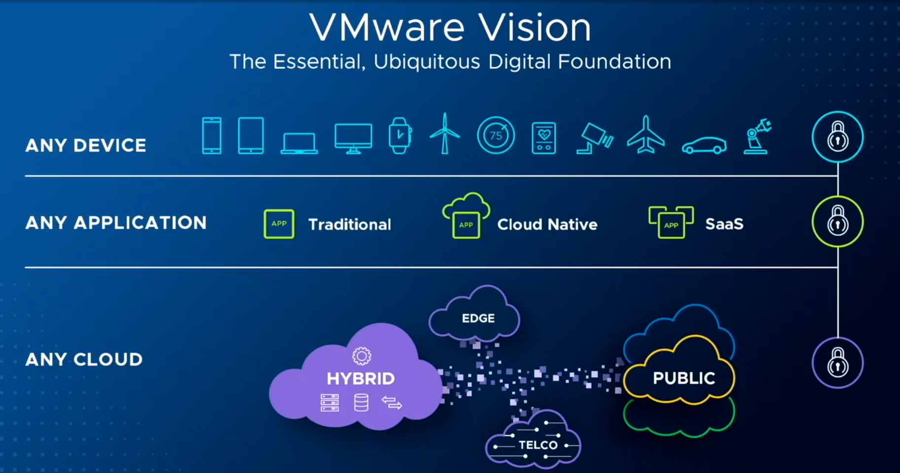 VMworld – Chan's Blog